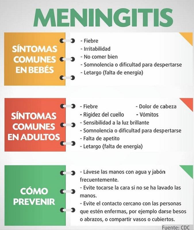meningitis 3