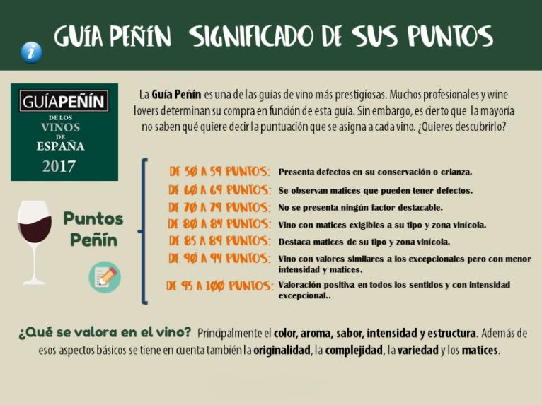 Qué es la guía Peñin